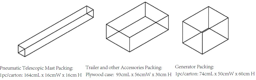 PHT-540-G2/R Packing